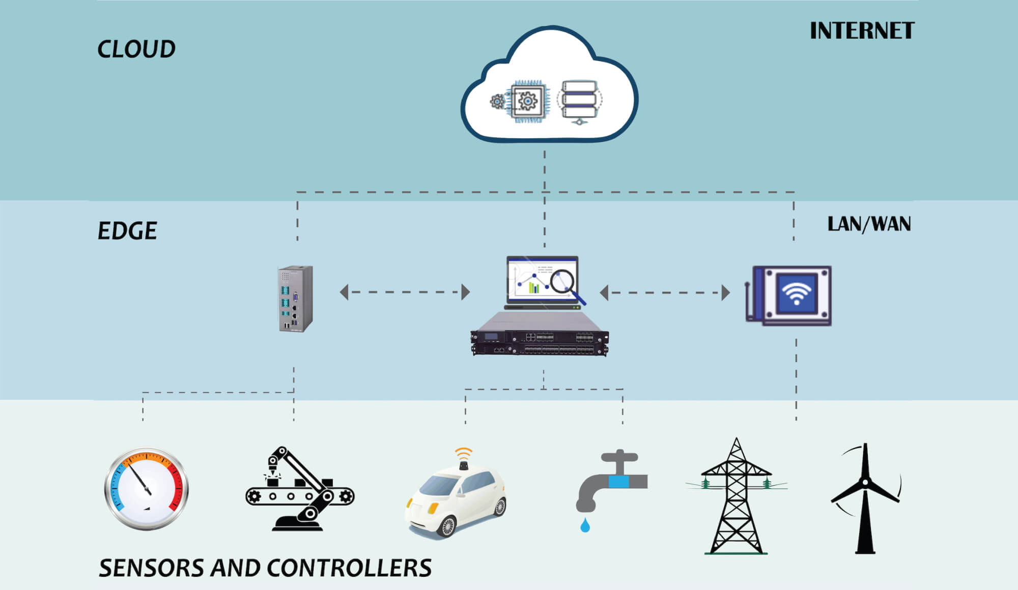"""Edge Computing Applications - Image 4"""