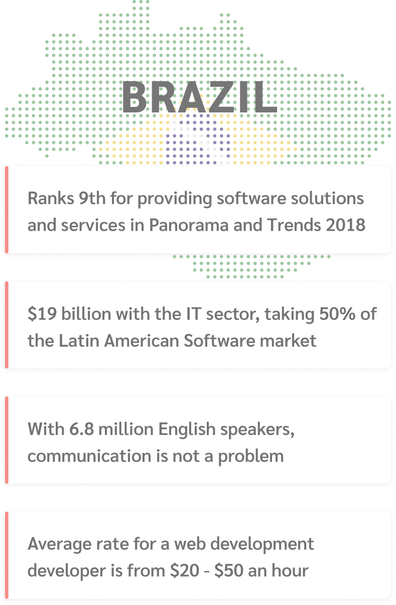 Software outsourcing statistic of Brazil