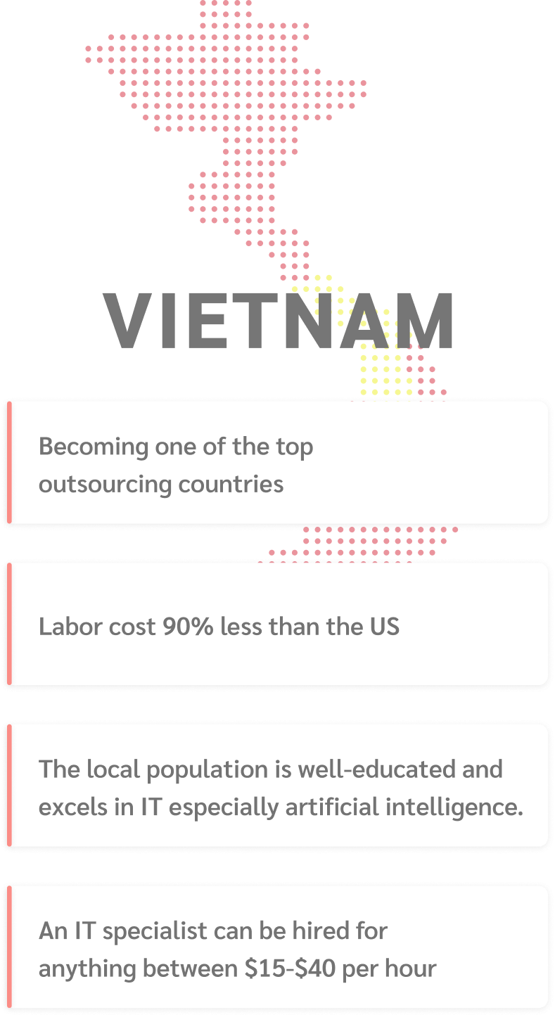Software outsourcing statistic of Vietnam