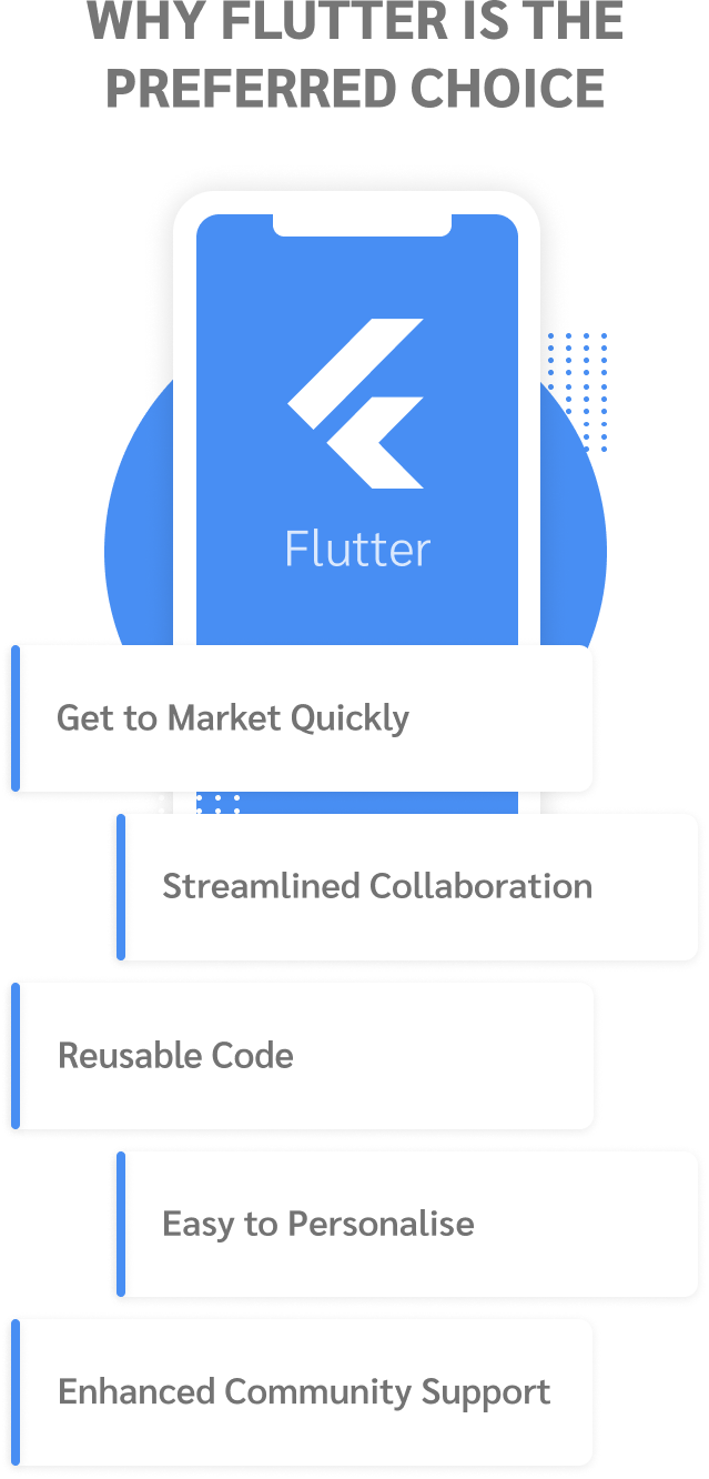 Why Flutter is Great For Your Business