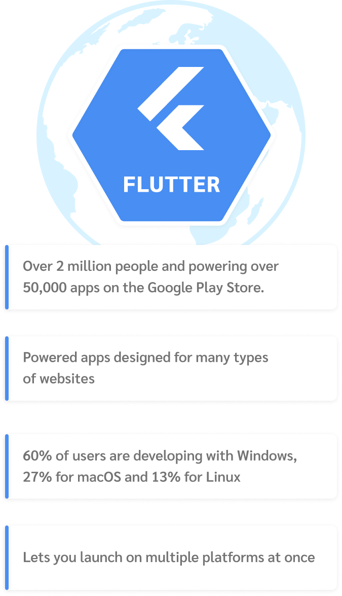 World's Fastest Growing Cross Platform Framework